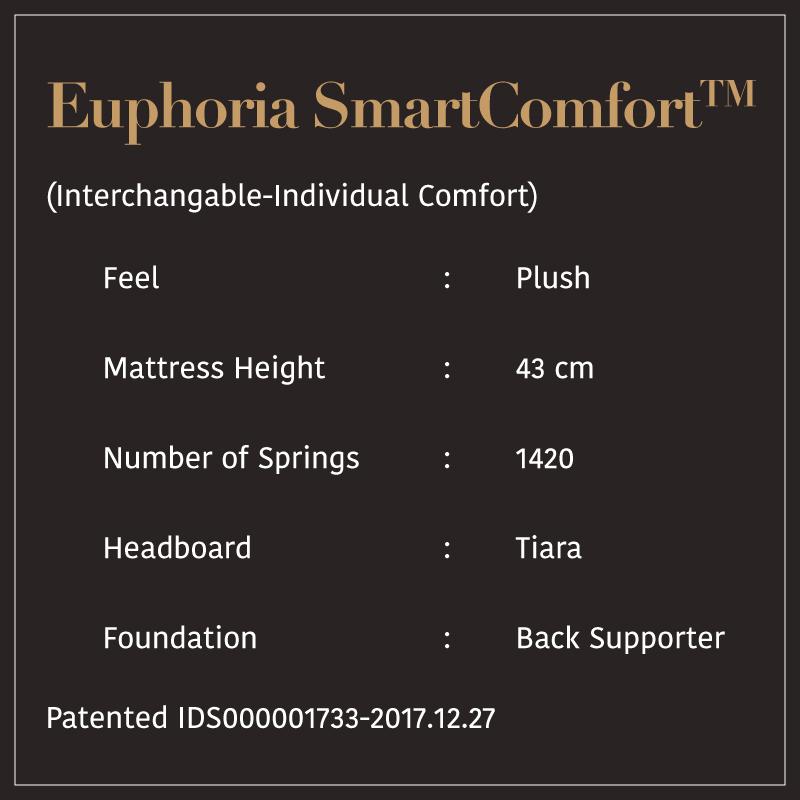Euphoria-SC